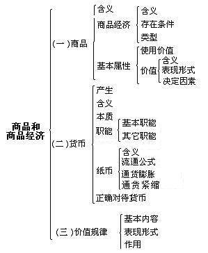 家教公司直线职能制结构图